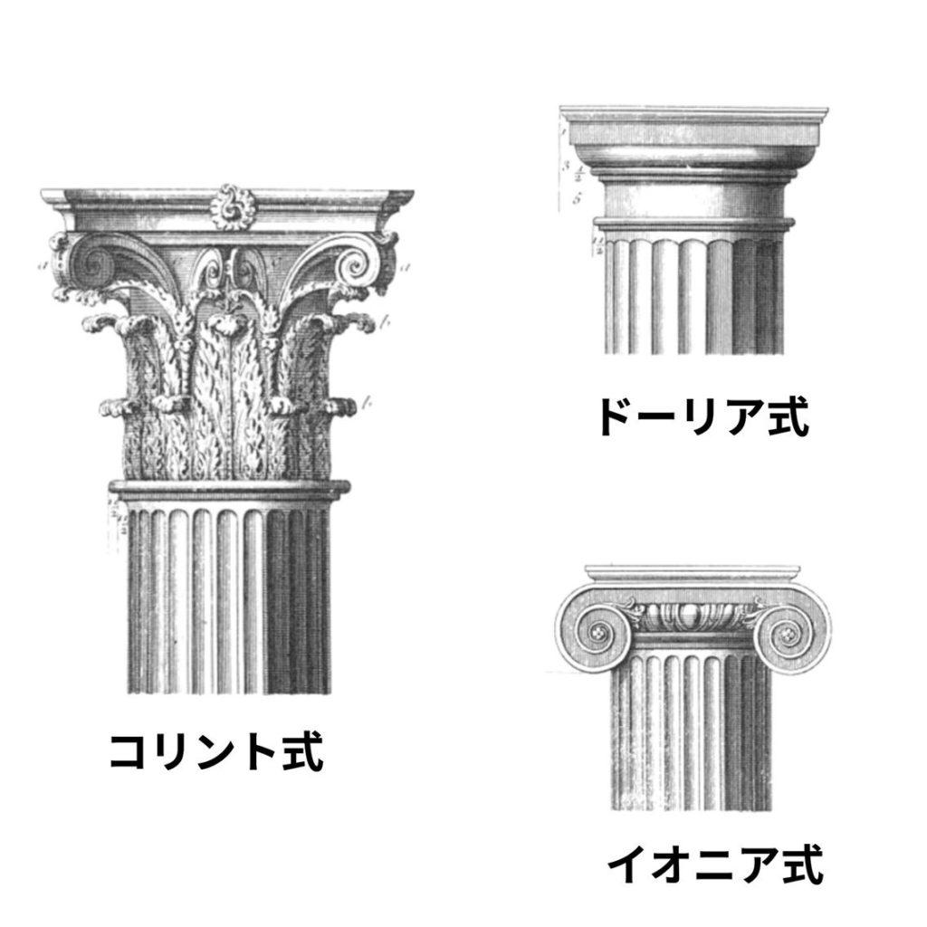 ギリシア建築の柱頭
